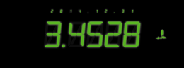 3.4528