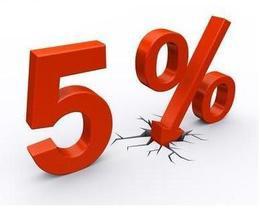 Скидка до 5% постоянным клиентам, молодоженам и именинникам