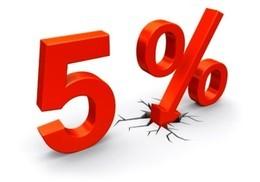 Скидка 5% на все виды выездного банкетного обслуживания