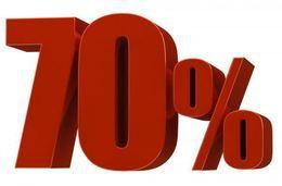Скидки до 70% на подарочные сертификаты