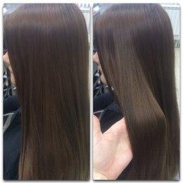 Красота и здоровье Скидка 20% на ботокс для волос для клиентов Relax.by До 30 сентября