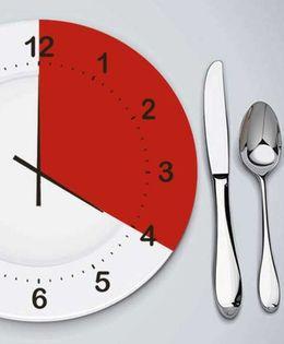 Кафе и рестораны Акция «Счастливые часы»: скидка 20% на все основное меню До 12 мая
