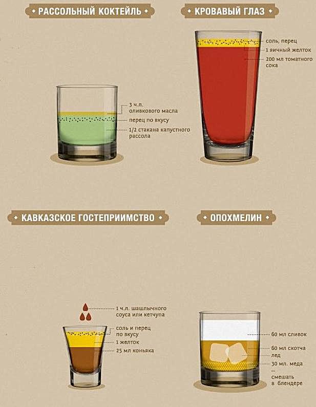 Стационарное лечение алкоголизма в ижевске