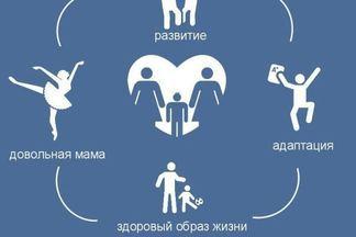 Сооснователь MAPS.ME Юрий Мельничек щедро наградил финалистов Social Weekend