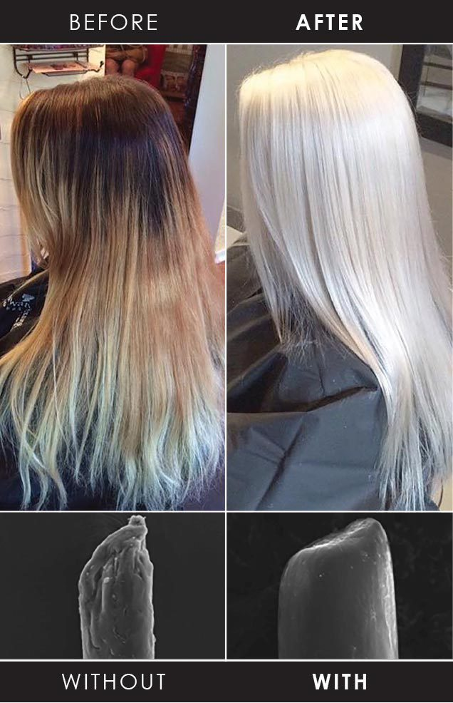 Уход олаплекс для волос