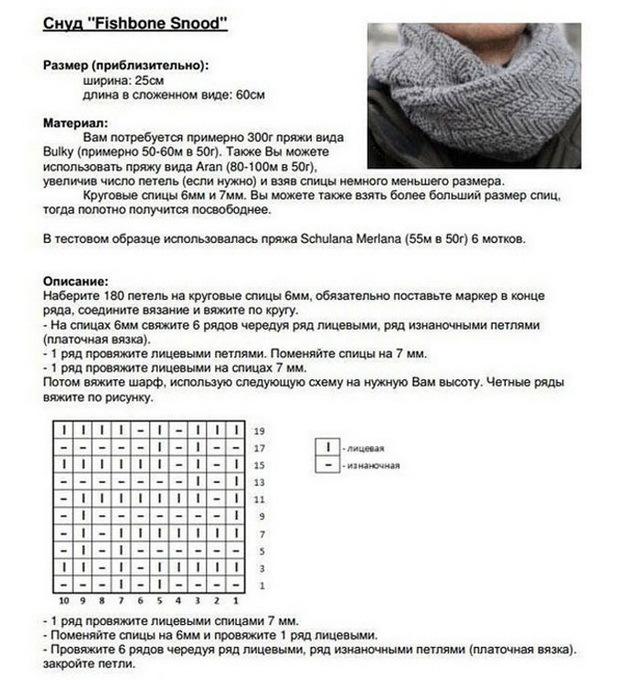 как связать шарф спицами и крючком схемы вязания шарфов хамут для